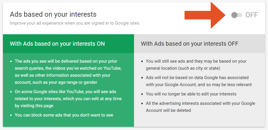 "Screenshot showing how to disable Google's ""Ads based on your interest""."