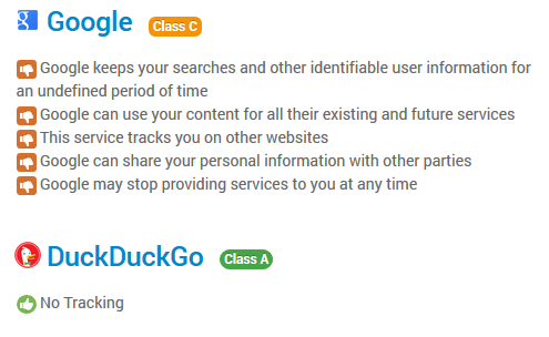 Screenshot showing DuckDuckGo and Google ratings on the 'TOSDR' website