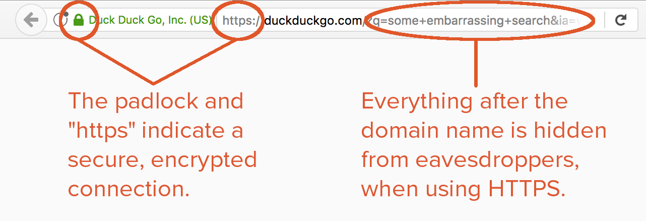 Screenshot showing the unencrypted part of a URL