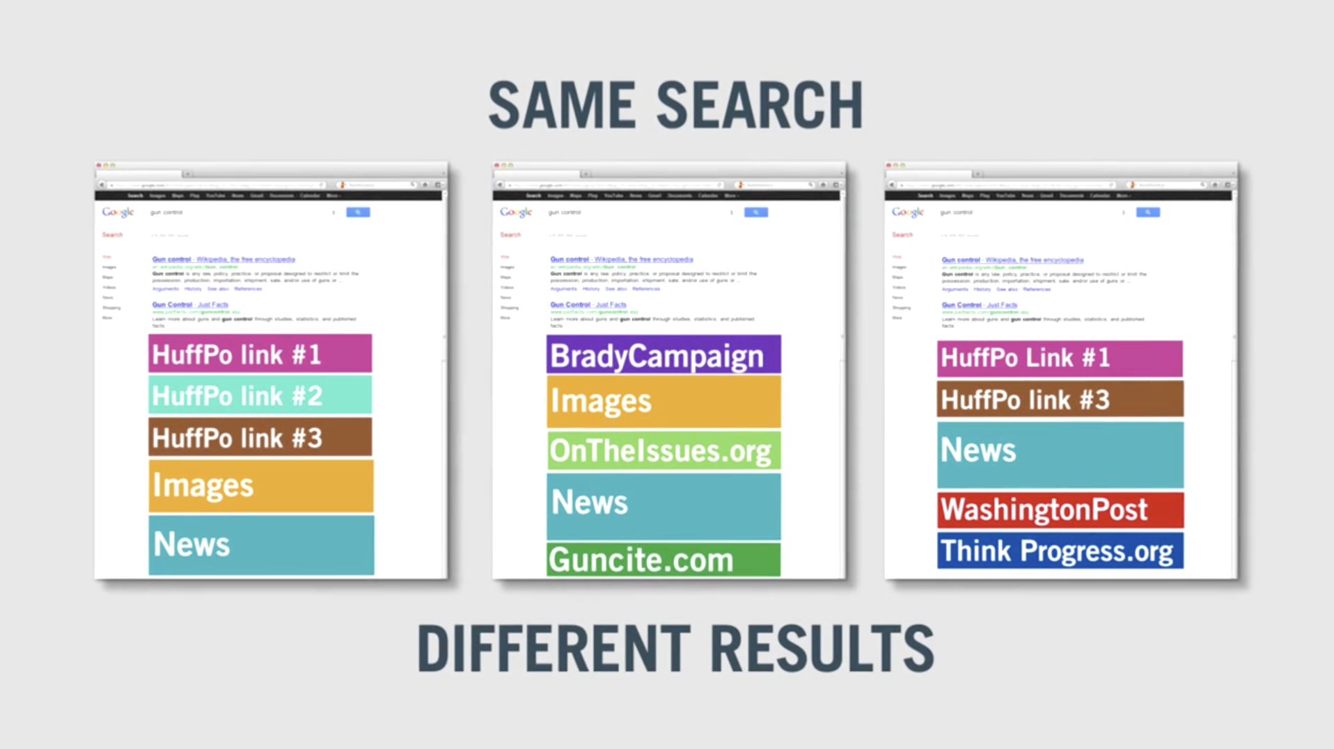 Image showing three separate results from the same search that vary greatly from person to person.